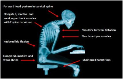 manly-chiropractor-desk-pain